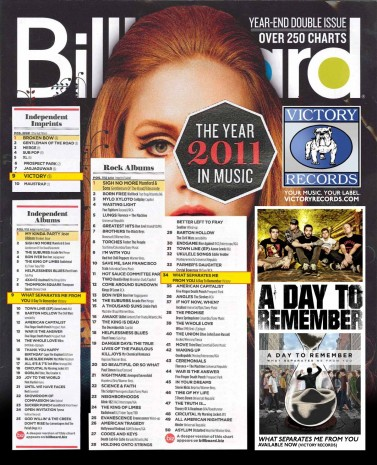 cover billboard list